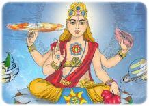 Солнце в Ведической астрологии